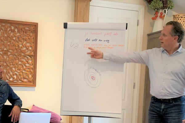 Masterclass Doorbraak Coaching - Victor Overmars Oprichter en hoofdtrainer